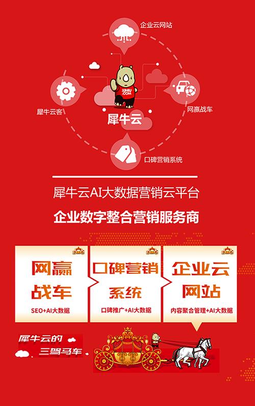 碧桂园签约犀牛云:助力2020房地产行业,市场与产品距离的弥合!